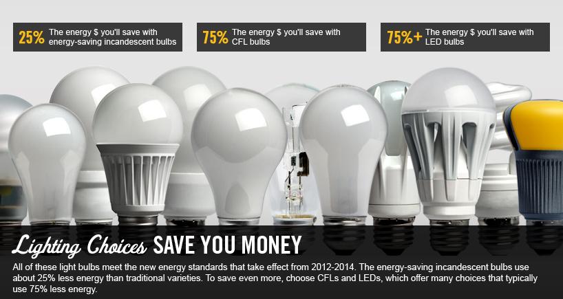 Source_CopyrightFree_U.S.Department_of_Energy_Office_of_Energy_Efficiency_&_Renewable_Energy