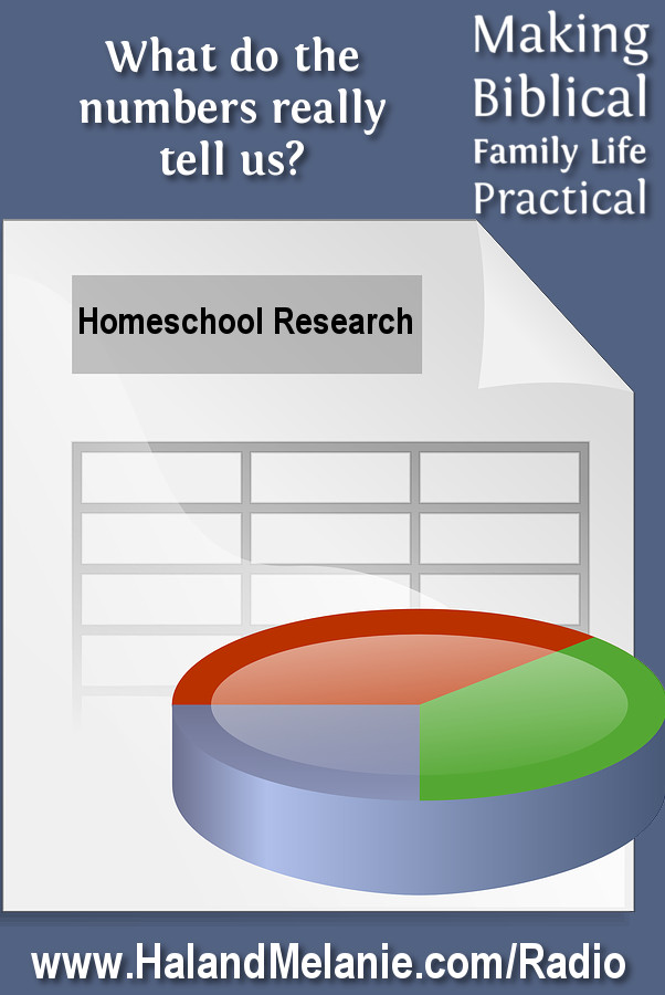 MBFLP - Homeschool Research