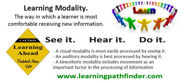 Learning Modalities